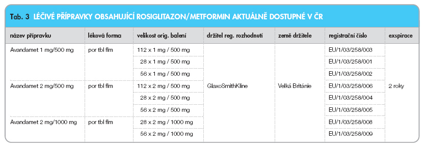 buscopan and motilium